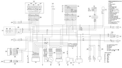 Схема электрооборудования мотоциклов Aprilia MX125