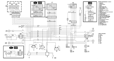 Схема электрооборудования мотоциклов Aprilia MX 50