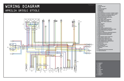 Схема электрооборудования скутеров Aprilia SR50LC