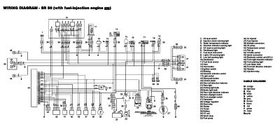 Схема электрооборудования скутеров Aprilia SR50 (инжектор)