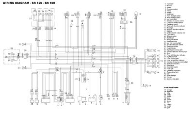 Схема электрооборудования скутеров Aprilia SR 125 SR 150