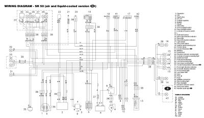 Схема электрооборудования скутеров Aprilia SR 50 AC/LC.