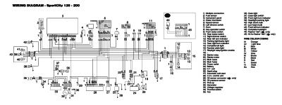Схема электрооборудования скутеров Aprilia Sportcity 125 Sportcity 200