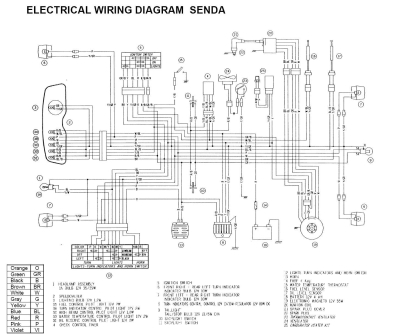 derbi senda rh moto meta ua derbi senda electrical diagram derbi senda 50 wiring diagram
