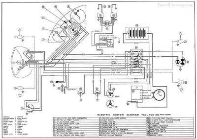 Схема электрооборудования мотоциклов Ducati 750SS 900SS 1975.