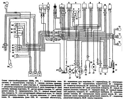 для быстрого ремонта и. скутеров и мопедов Сервисные... схема проводки, всех деталей скутера.