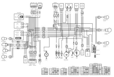 Скутер Kymco Agility 50 - инструкция по обслуживанию и ремонту электроприборов.