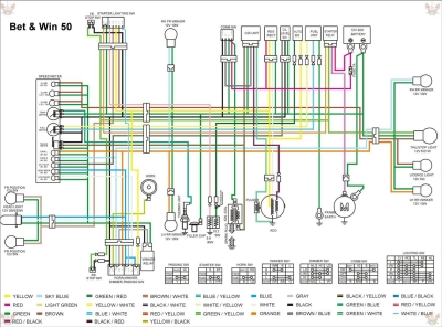 Инструкция По Ремонту Японских Скутеров