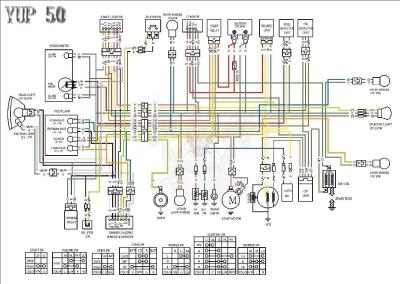 схема проводки на китайских Установка ЦПГ82сс на китайский скутер(Часть1) .