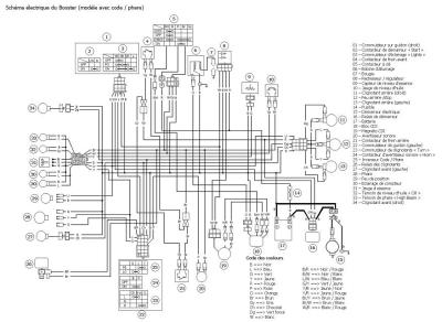 Схема электрооборудования скутеров MBK Booster.  Схемы для обслуживания и ремонта скутера МБК есть полное описание...