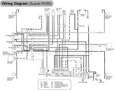Ознакомится с руководством по ремонту и обслуживанию мопеда Suzuki RV50 в виде схемы вы можете на нашем сайте.