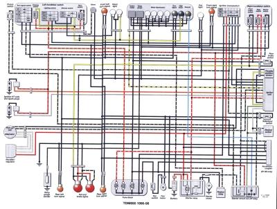 Схема электрооборудования мотоцикла Yamaha TDM850 1996-1998.  Просмотров: 219 Загрузок: 68 Добавил: ukrop Дата.