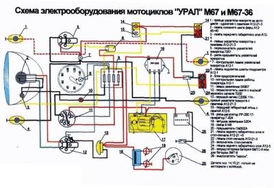 Схема электрооборудования мотоциклов урал m67, m67-36.