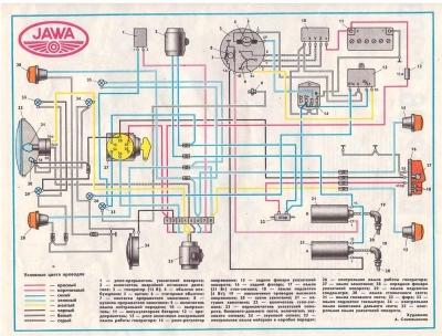 Схема электрооборудования мотоциклов