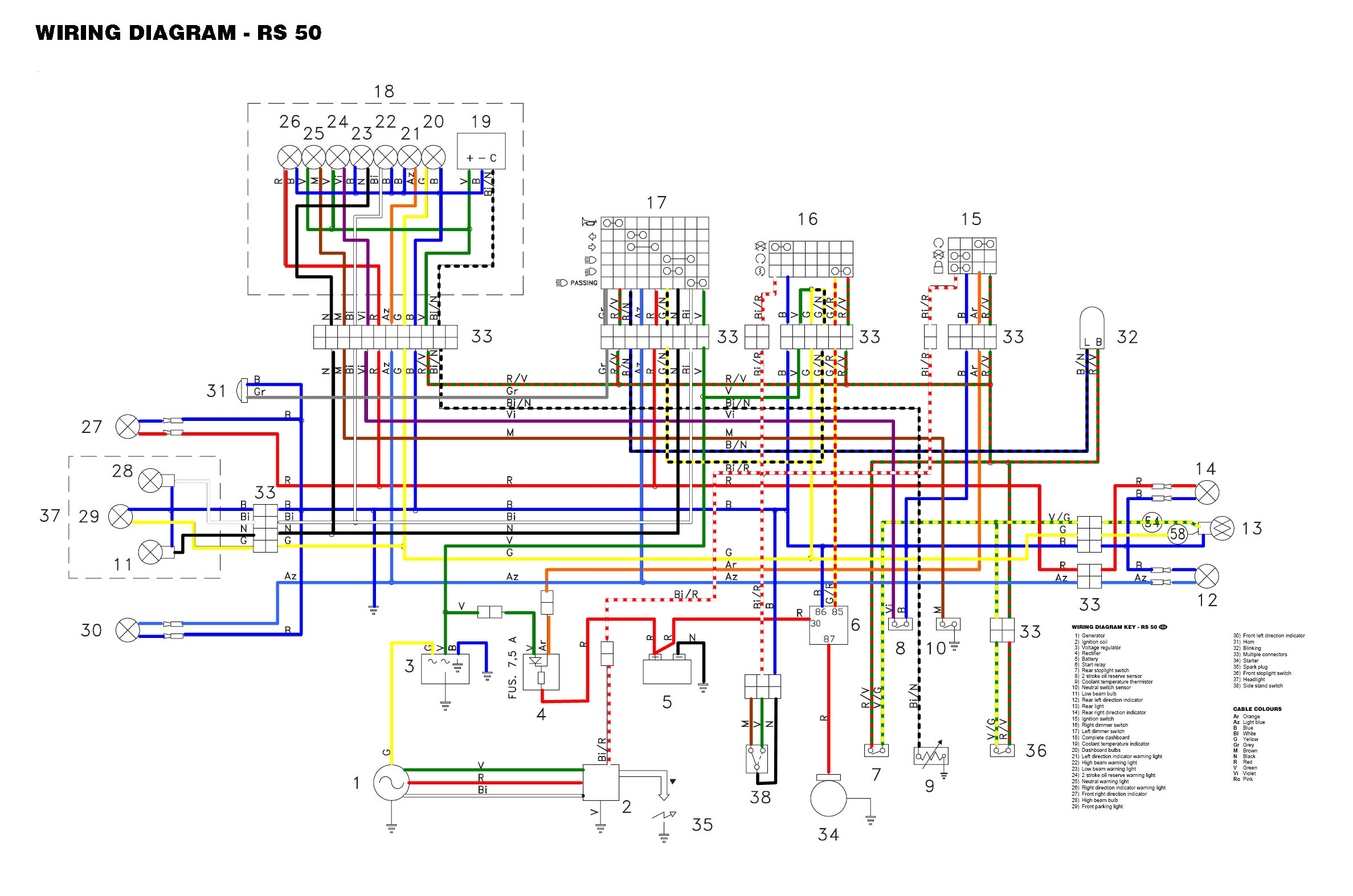 Aprilia Sr 50 Ditech Wiring Diagram Schematics Diagrams Club Car Ds Ignition Free Picture Vehicle U2022 Rh Electricdiagram Today Colors All