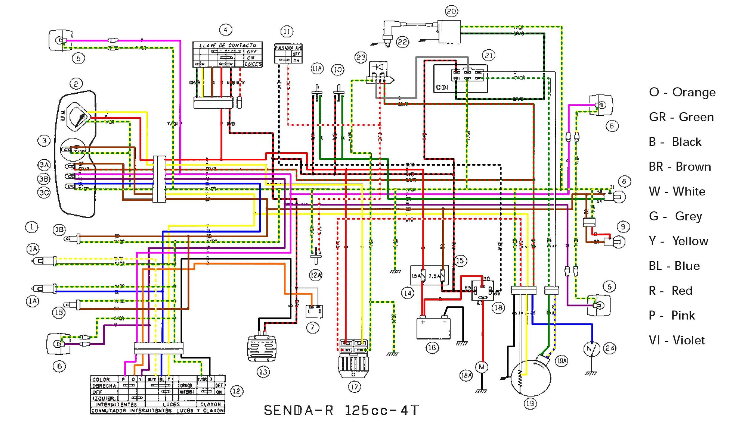 Xtreme Wiring Diagram Ktm 525 Exc Library Diagrams