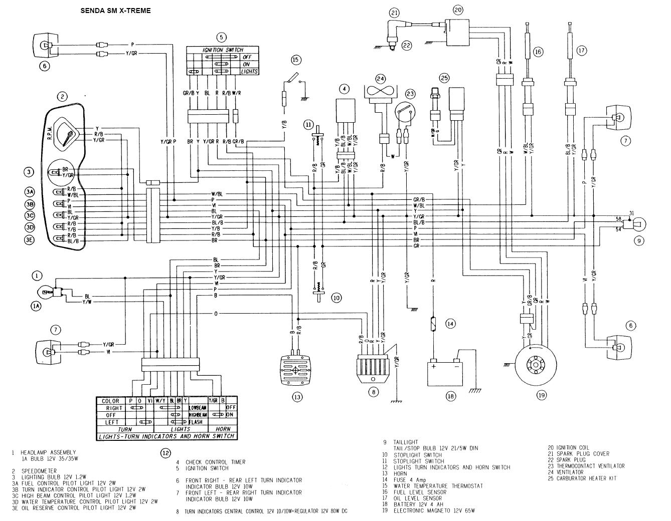 derbi senda sm 50 wiring diagram