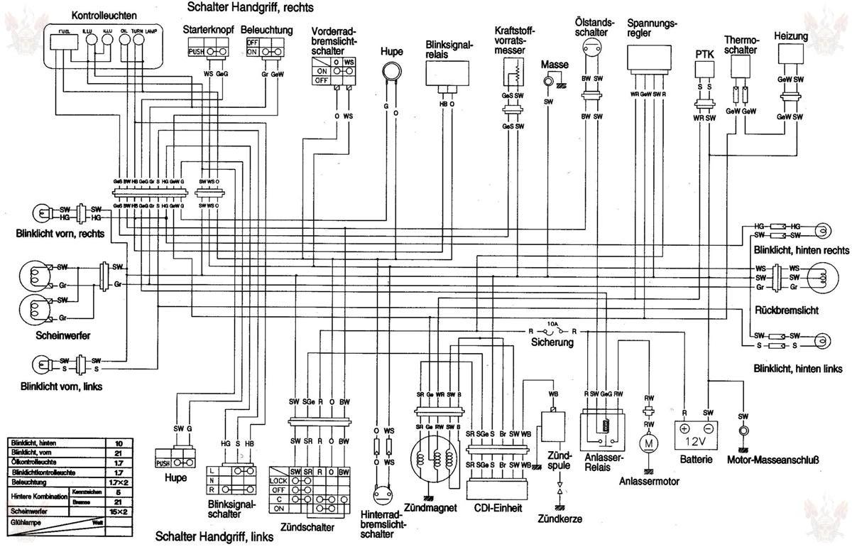 Схема электрооборудования скутеров Hyosung SF50 (deutch) .