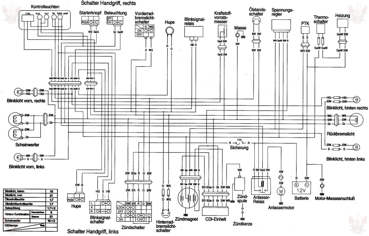 stromlaufplan kymco super 8