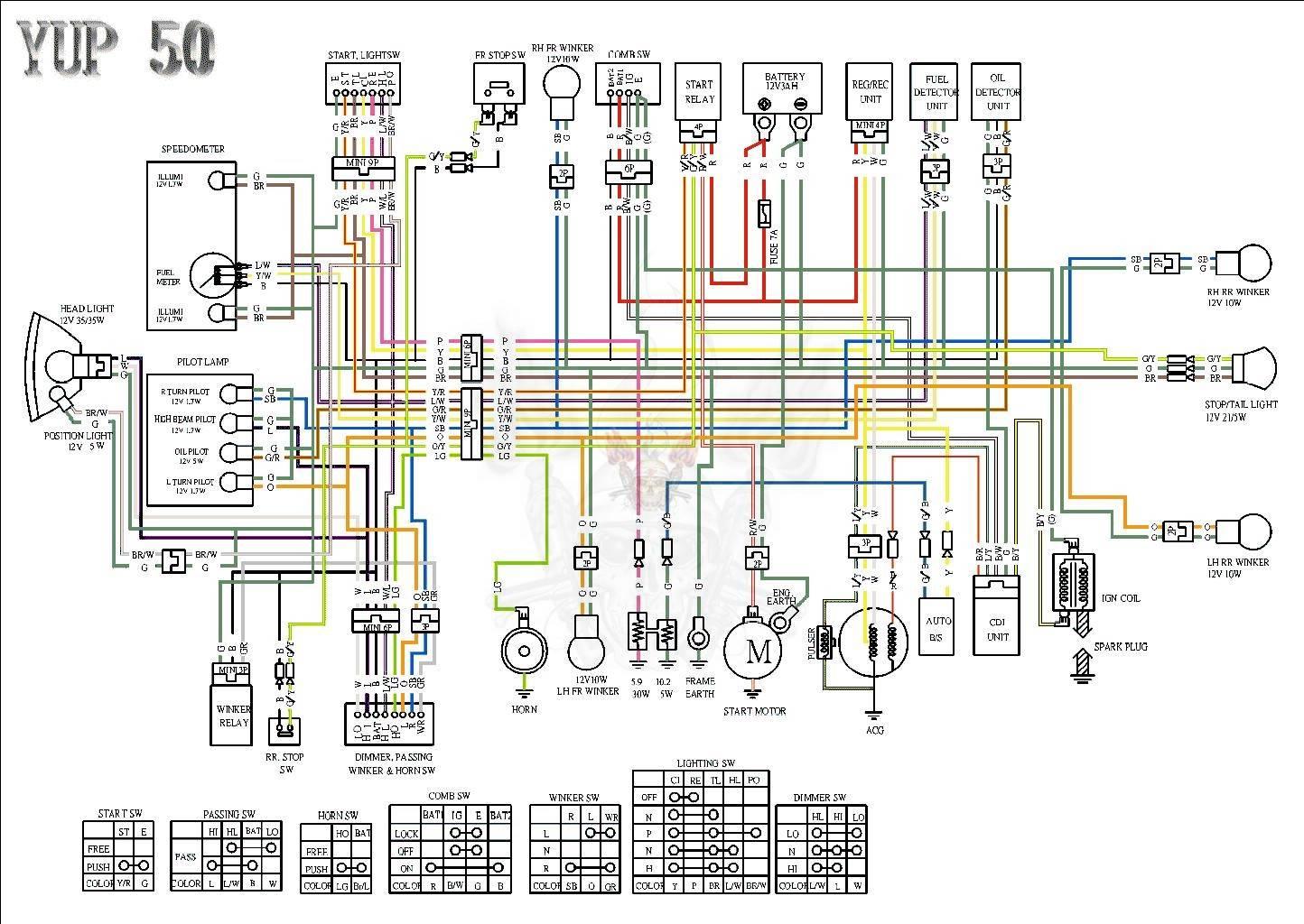 Схема электрооборудования скутеров Kymco Yup 50.