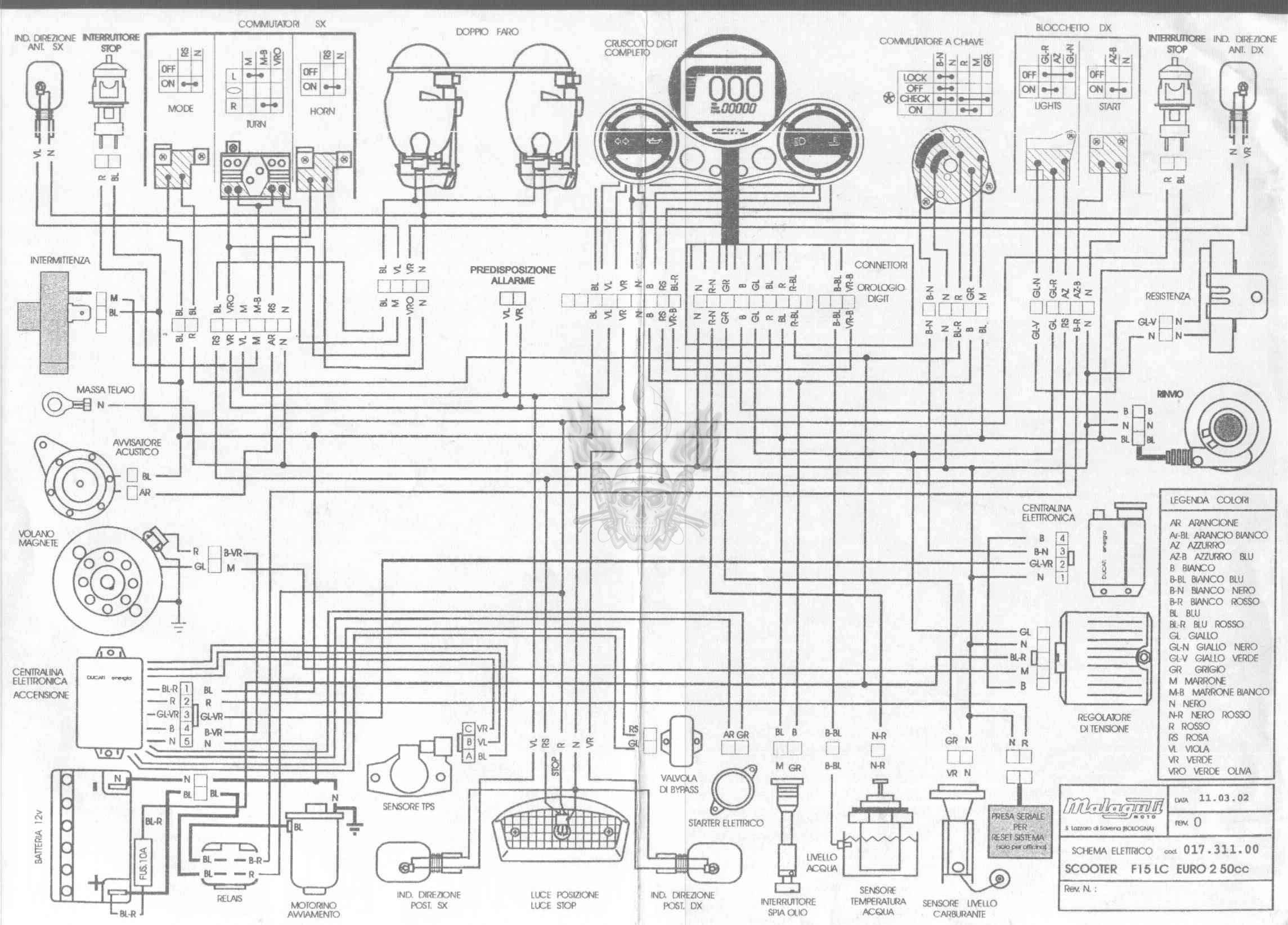 Amusing BMW F15 Wiring Diagram Photos - Best Image Wire - binvm.us