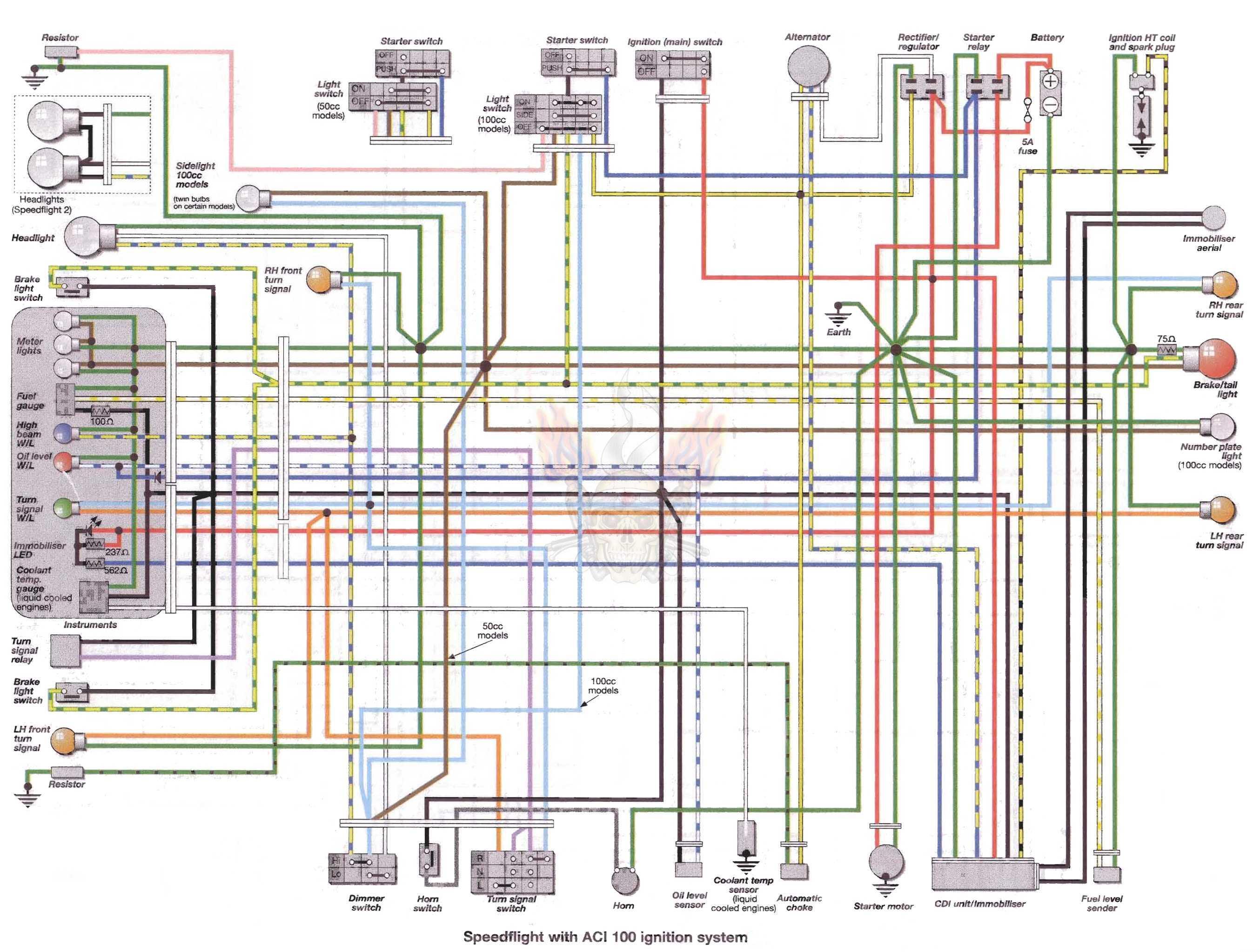 Схема скутера Peugeot Speedfight with ACI100. и мопедов в Москве все схемы для этого вы можете скачать у нас...