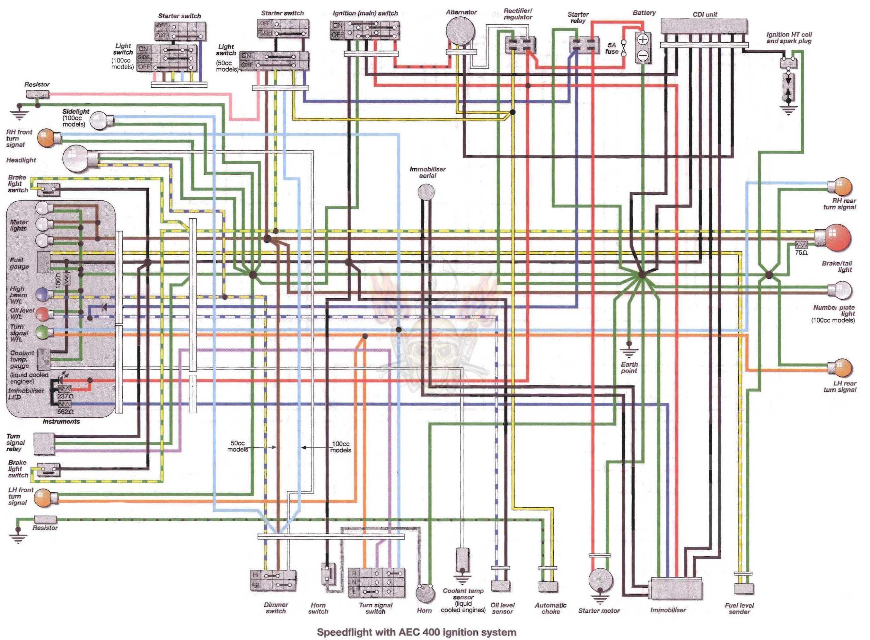 Схема электропроводки и электрооборудования скутера Daelim CitiAce 110.