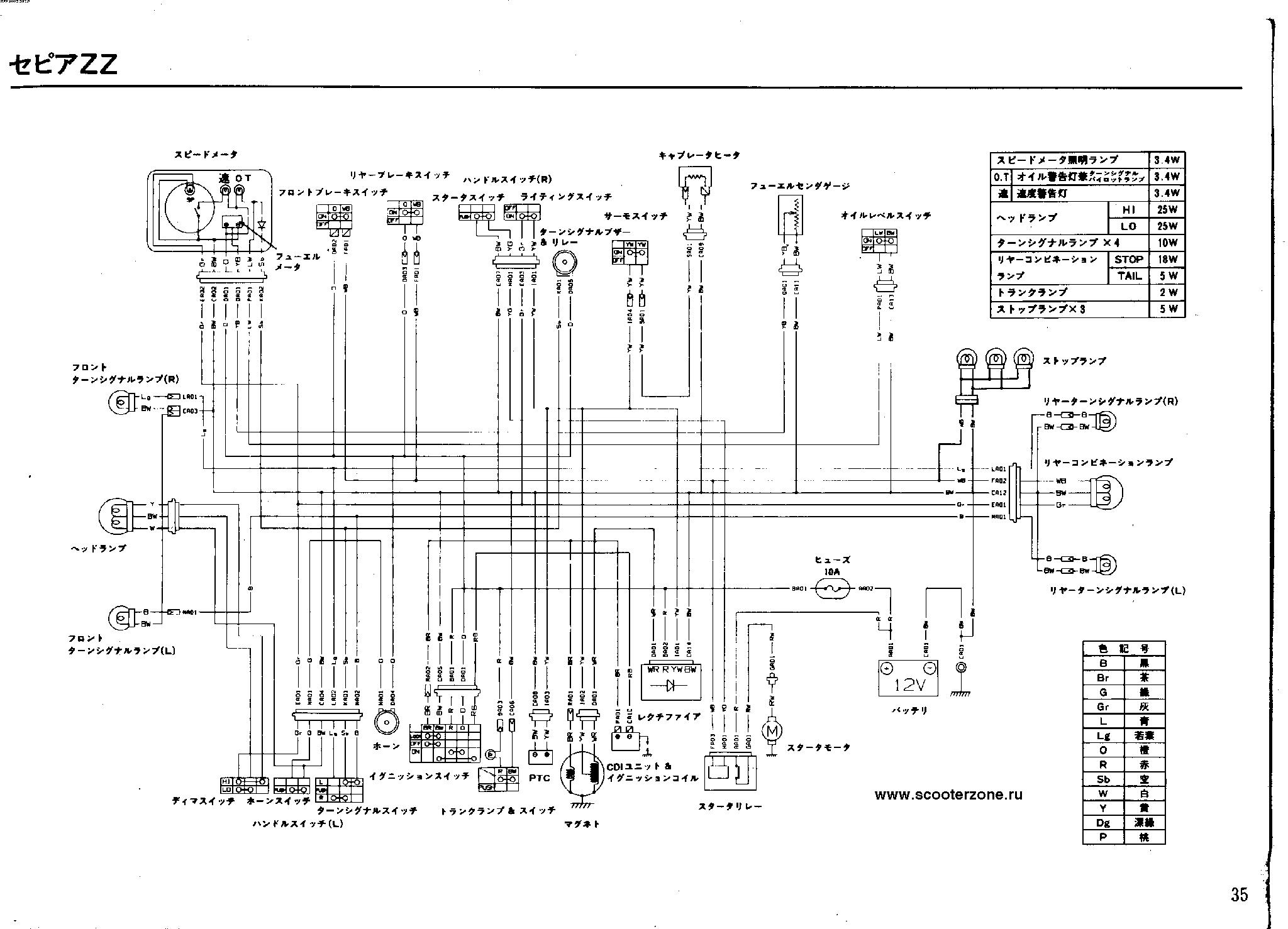 схема электро оборудования на скутер Suzuki Street Magic.