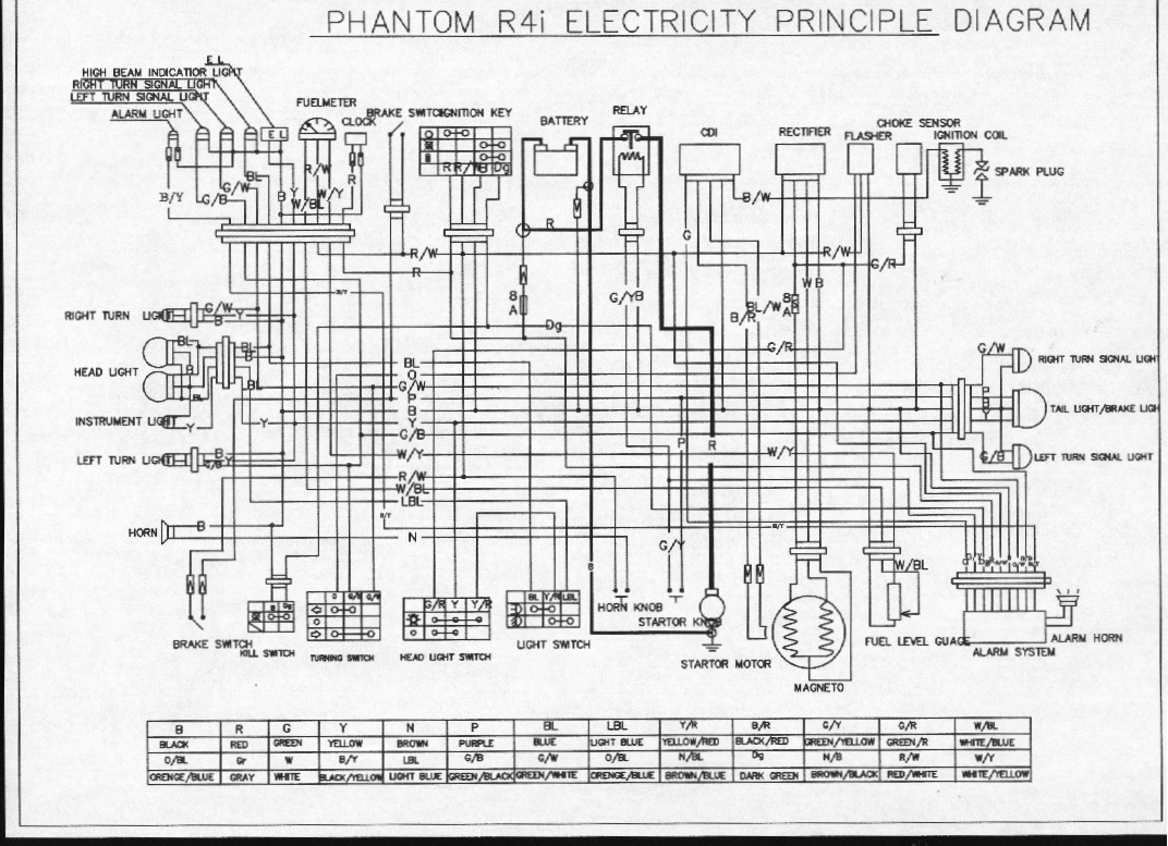 Peugeot Vivacity 3 Wiring Diagram Electrical Numbers 100 And Schematics Speedfight 4 Auto Diagrams