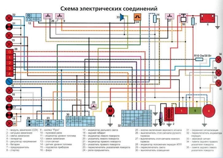 Схема электрооборудования мотоциклов Минск.