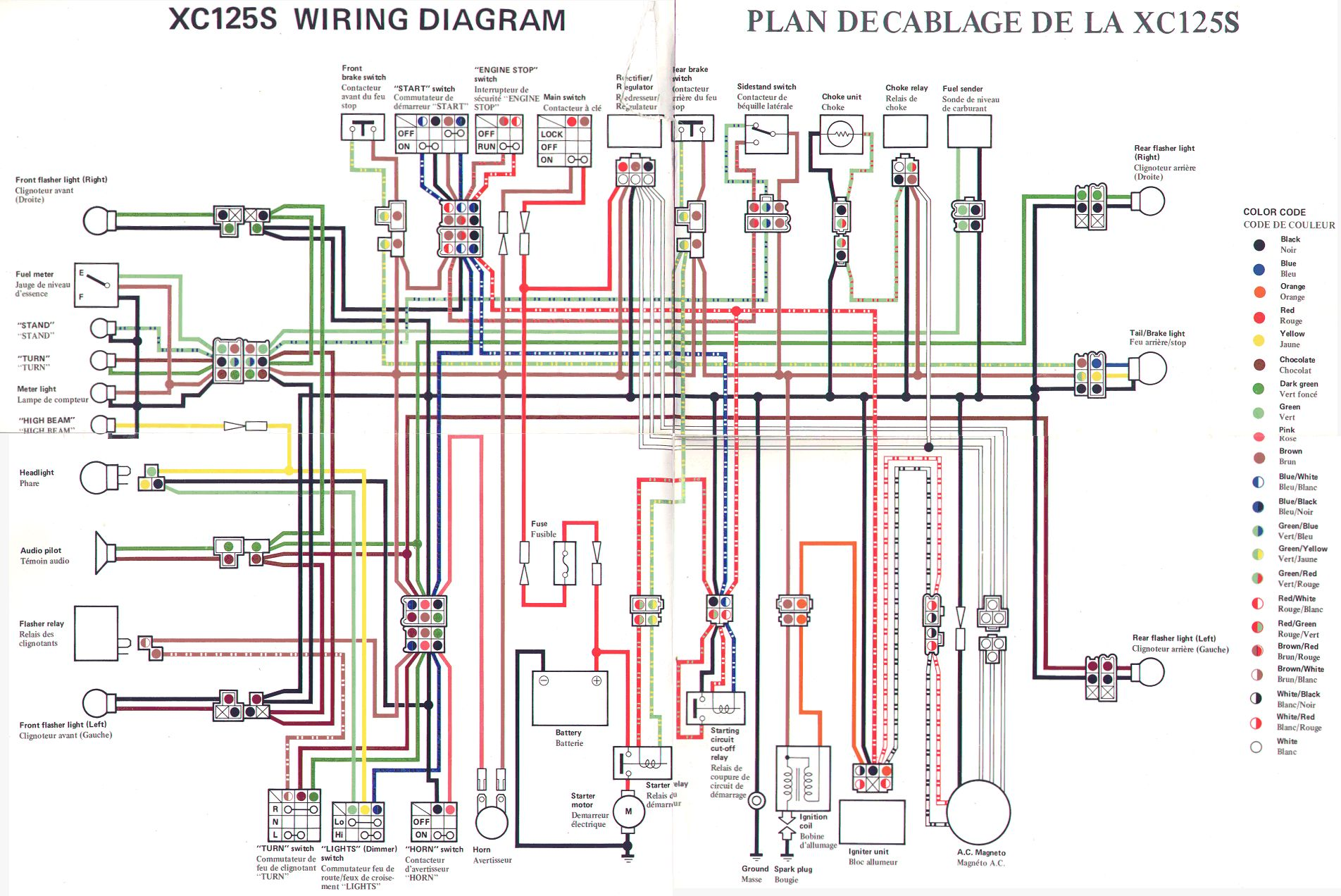 Wiring doagram for yamaha xtz125 wiring diagram and schematics yamaha aerox wiring diagram yamaha free wiring diagrams yamaha aerox wiring diagram cheapraybanclubmaster Images