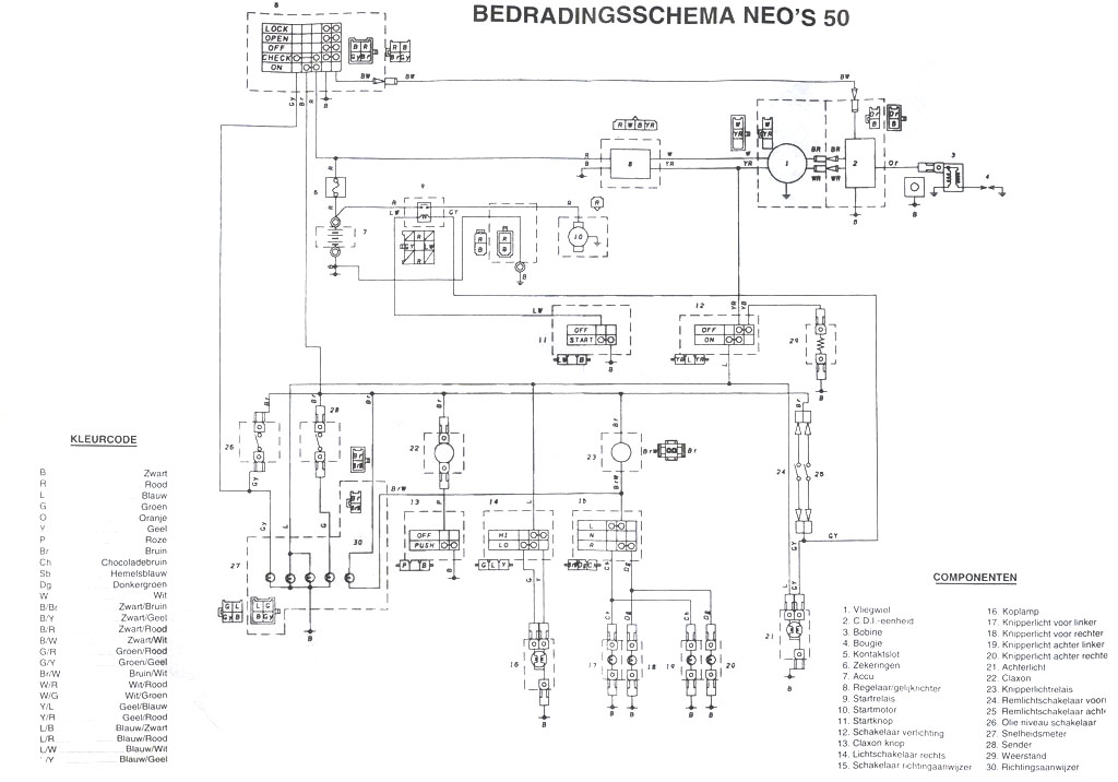 yamaha neos wiring diagram wiring diagram u2022 rh growbyte co Yamaha 90 Outboard Wiring Diagram Yamaha 90 Outboard Wiring Diagram