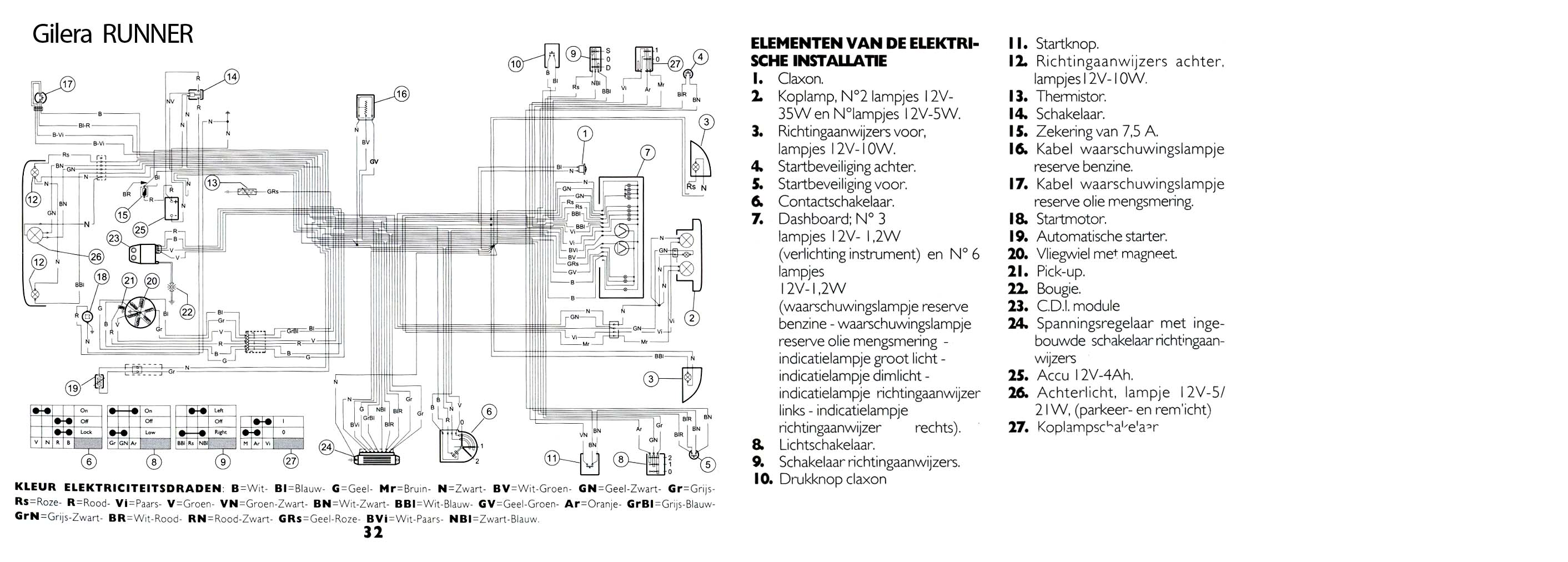 moto_sheme_Gilera_Runner_50 tw200 wiring diagram wiring diagram byblank  at gsmx.co