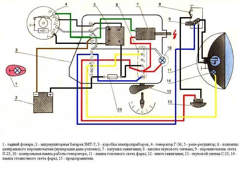 Схема электрических соединений мотоциклов ИЖ 49.