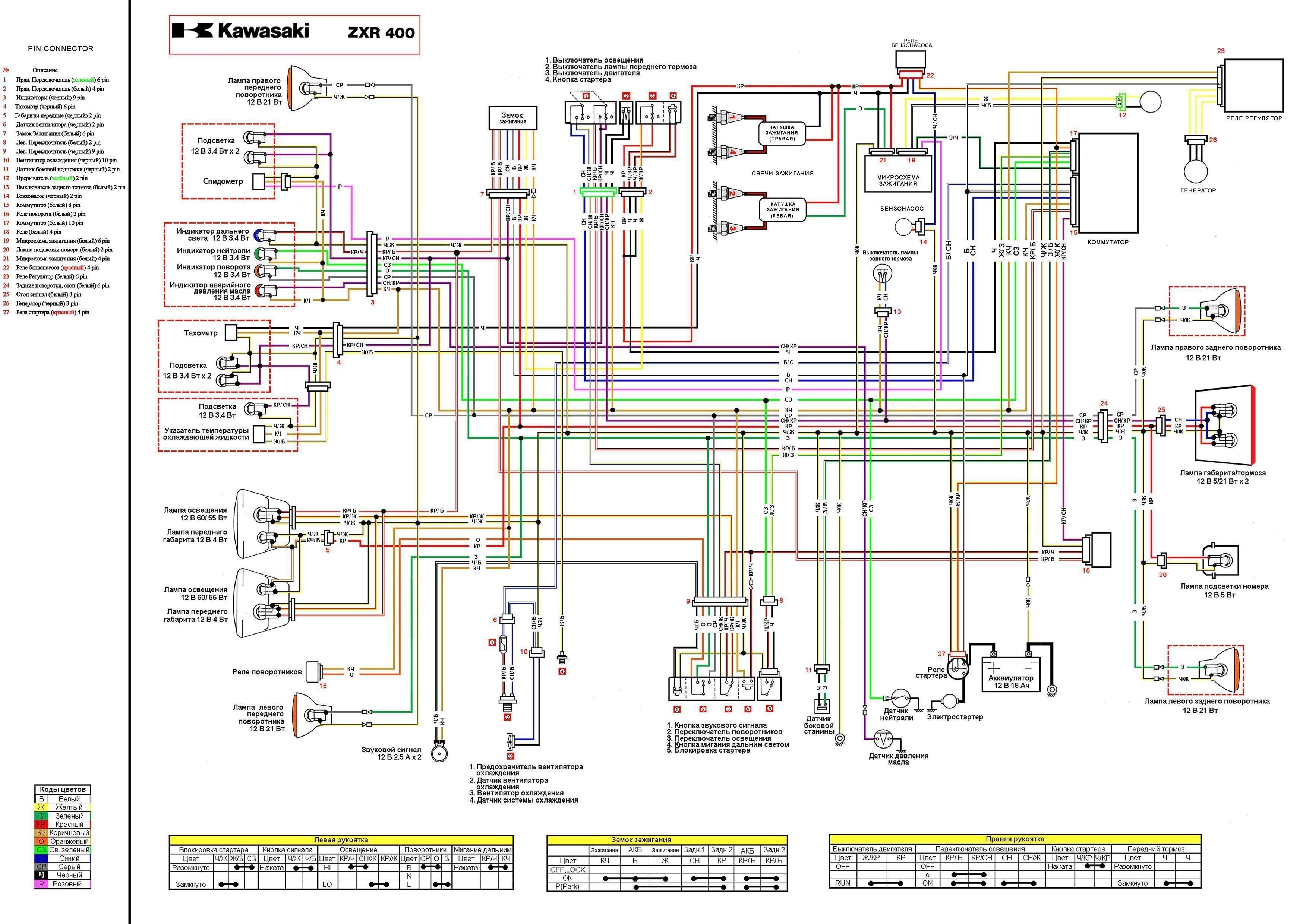 Схема электрооборудования мотоциклов Kawasaki ZXR-400.