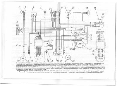 Мотоциклов минск m4 200